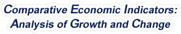 New York - Comparative Economic Indicators: Analysis of Growth and Change, 1969-2016