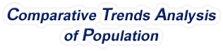 New York - Comparative Trends Analysis of Population, 1969-2016