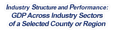 New York - Gross Domestic Product Across Industry Sectors of a Selected County or Region