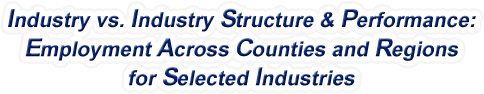 New York - Industry vs. Industry Structure & Performance: Employment Across Counties and Regions for Selected Industries