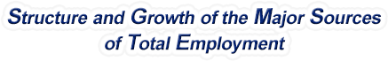 New York Structure & Growth of the Major Sources of Total Employment