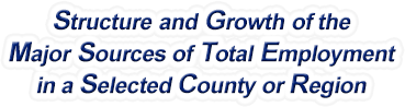 New York Structure & Growth of the Major Sources of Total Employment in a Selected County or Region